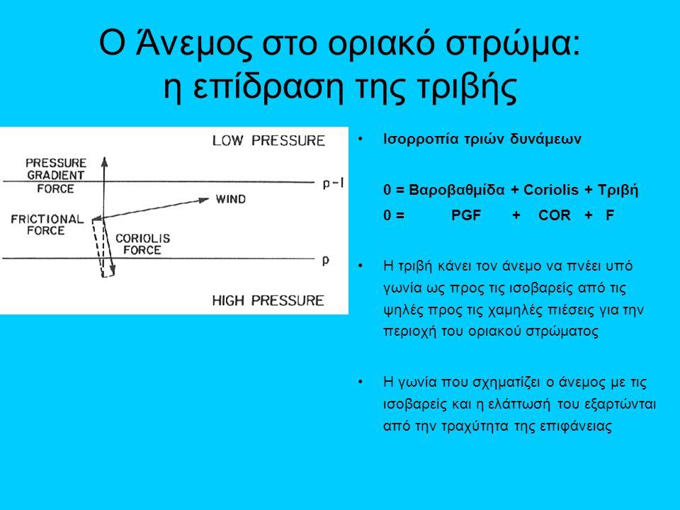 Ο Άνεμος στο οριακό στρώμα: η επίδραση της τριβής •Ισορροπία τριών δυνάμεων 0 = Βαροβαθμίδα + Coriolis + Τριβή 0 = PGF + COR + F •Η τριβή κάνει τον άν