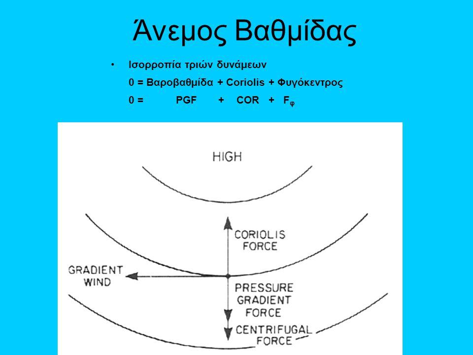 Άνεμος Βαθμίδας •Ισορροπία τριών δυνάμεων 0 = Βαροβαθμίδα + Coriolis + Φυγόκεντρος 0 = PGF + COR + F φ