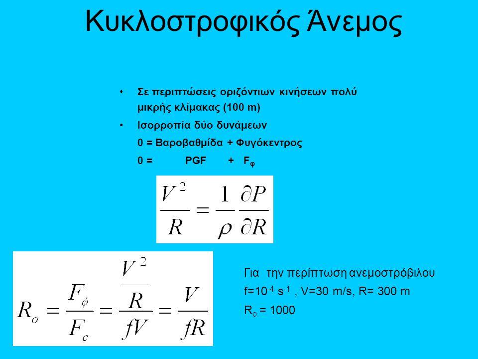 Κυκλοστροφικός Άνεμος •Σε περιπτώσεις οριζόντιων κινήσεων πολύ μικρής κλίμακας (100 m) •Ισορροπία δύο δυνάμεων 0 = Βαροβαθμίδα + Φυγόκεντρος 0 = PGF +