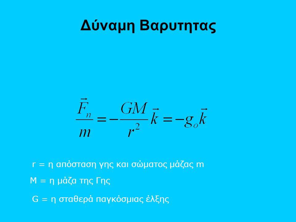 Δύναμη Βαρυτητας M = η μάζα της Γης r = η απόσταση γης και σώματος μάζας m G = η σταθερά παγκόσμιας έλξης