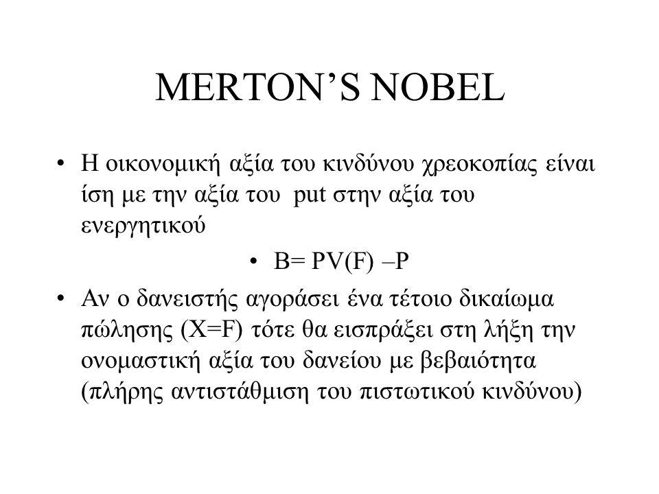 MERTON'S NOBEL •Η οικονομική αξία του κινδύνου χρεοκοπίας είναι ίση με την αξία του put στην αξία του ενεργητικού •B= PV(F) –P •Αν ο δανειστής αγοράσει ένα τέτοιο δικαίωμα πώλησης (X=F) τότε θα εισπράξει στη λήξη την ονομαστική αξία του δανείου με βεβαιότητα (πλήρης αντιστάθμιση του πιστωτικού κινδύνου)