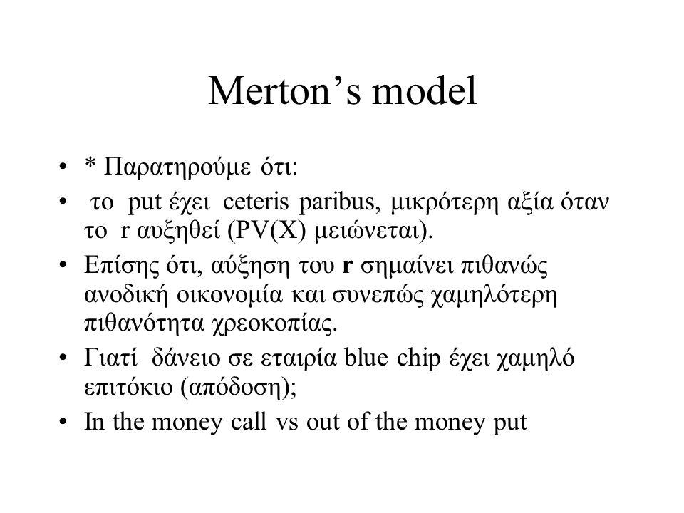 Merton's model •* Παρατηρούμε ότι: • το put έχει ceteris paribus, μικρότερη αξία όταν το r αυξηθεί (PV(X) μειώνεται).