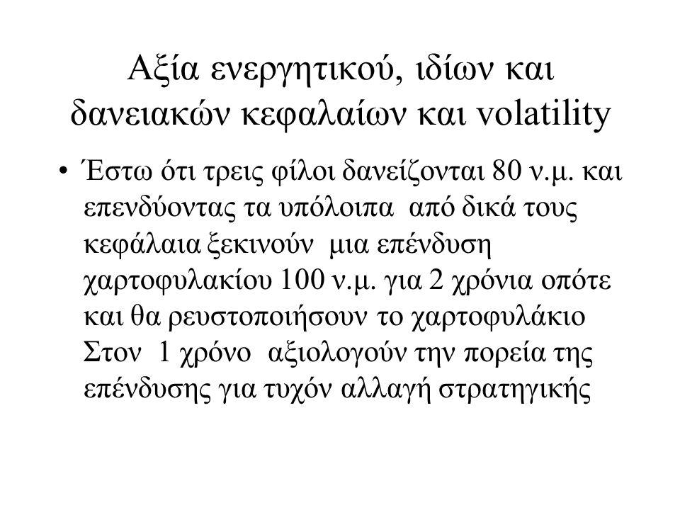 Αξία ενεργητικού, ιδίων και δανειακών κεφαλαίων και volatility •Έστω ότι τρεις φίλοι δανείζονται 80 ν.μ.