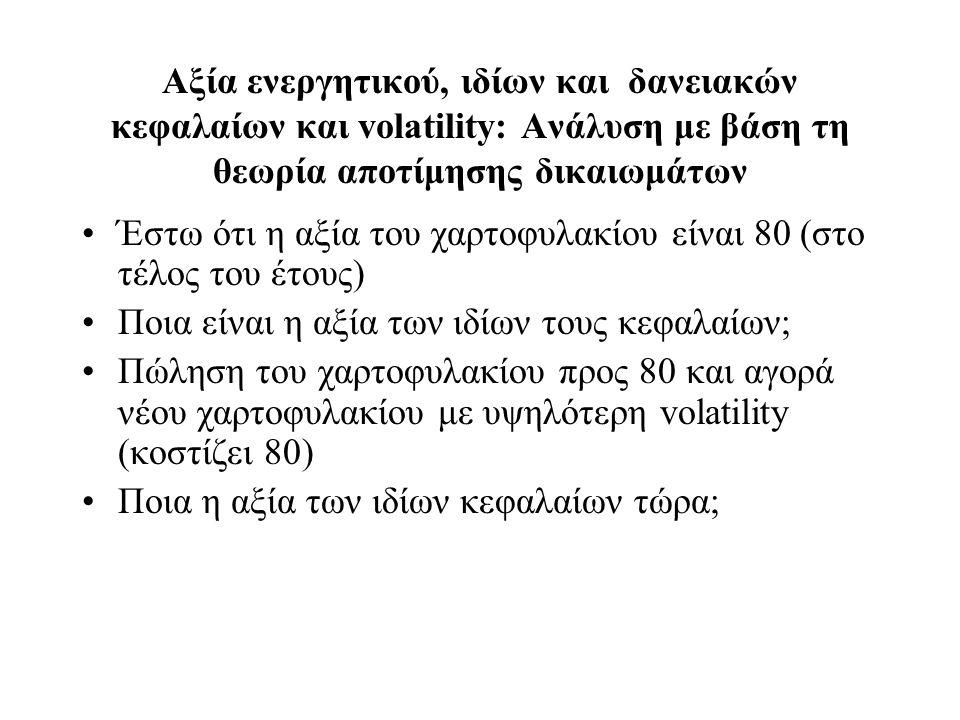 Αξία ενεργητικού, ιδίων και δανειακών κεφαλαίων και volatility: Ανάλυση με βάση τη θεωρία αποτίμησης δικαιωμάτων •Έστω ότι η αξία του χαρτοφυλακίου είναι 80 (στο τέλος του έτους) •Ποια είναι η αξία των ιδίων τους κεφαλαίων; •Πώληση του χαρτοφυλακίου προς 80 και αγορά νέου χαρτοφυλακίου με υψηλότερη volatility (κοστίζει 80) •Ποια η αξία των ιδίων κεφαλαίων τώρα;