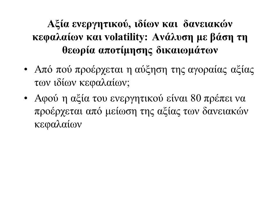 Αξία ενεργητικού, ιδίων και δανειακών κεφαλαίων και volatility: Ανάλυση με βάση τη θεωρία αποτίμησης δικαιωμάτων •Από πού προέρχεται η αύξηση της αγοραίας αξίας των ιδίων κεφαλαίων; •Αφού η αξία του ενεργητικού είναι 80 πρέπει να προέρχεται από μείωση της αξίας των δανειακών κεφαλαίων