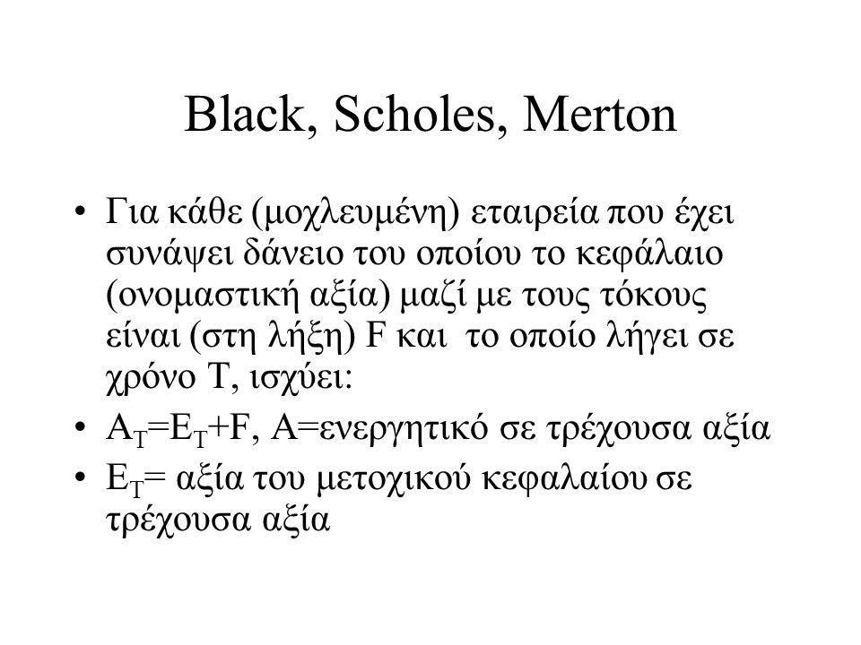 Black, Scholes, Merton •Στη λήξη του δανείου αν Α T =Α 1, Ε T =0 • Αν Α T =Α 2, Ε T =Α 2 -F A E F A1A1 A2A2