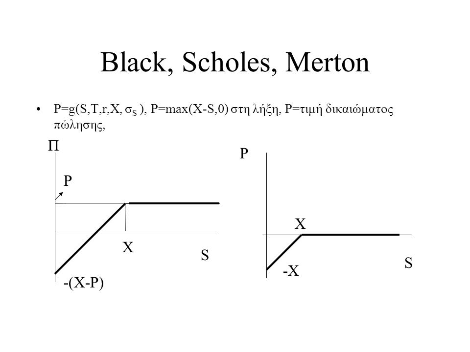 Black, Scholes, Merton •P=g(S,T,r,X, σ S ), P=max(X-S,0) στη λήξη, P=τιμή δικαιώματος πώλησης, S S P Π -(X-P) P X X -X-X