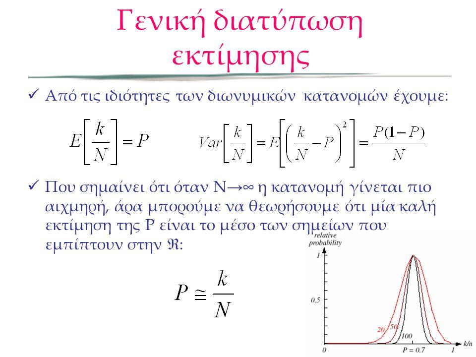 Γενική διατύπωση εκτίμησης  Από τις ιδιότητες των διωνυμικών κατανομών έχουμε:  Που σημαίνει ότι όταν Ν → ∞ η κατανομή γίνεται πιο αιχμηρή, άρα μπορούμε να θεωρήσουμε ότι μία καλή εκτίμηση της P είναι το μέσο των σημείων που εμπίπτουν στην  :