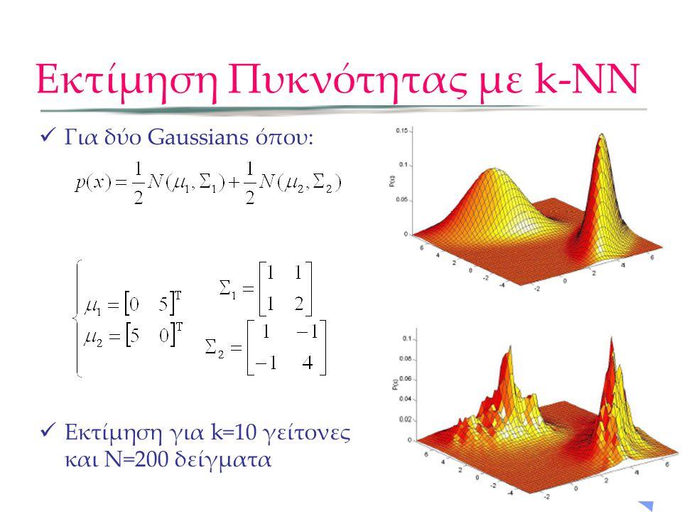 Εκτίμηση Πυκνότητας με k-NN  Για δύο Gaussians όπου:  Εκτίμηση για k=10 γείτονες και Ν=200 δείγματα