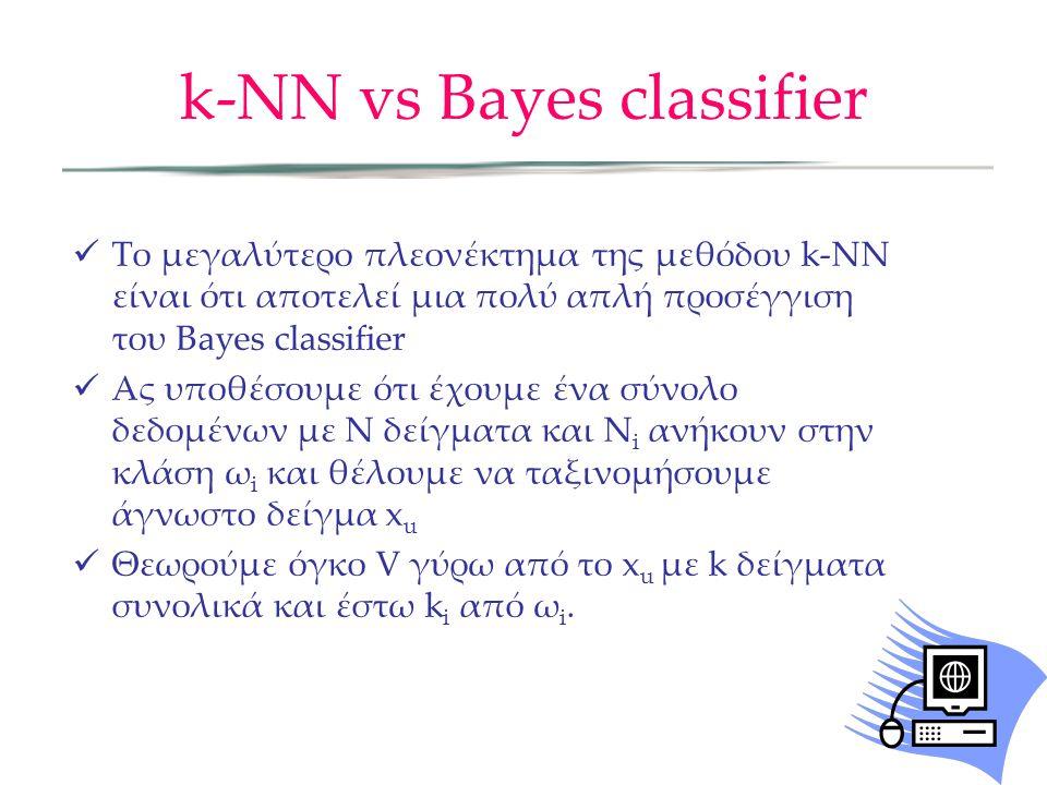 k-NN vs Bayes classifier  Το μεγαλύτερο πλεονέκτημα της μεθόδου k-NN είναι ότι αποτελεί μια πολύ απλή προσέγγιση του Bayes classifier  Ας υποθέσουμε ότι έχουμε ένα σύνολο δεδομένων με N δείγματα και N i ανήκουν στην κλάση ω i και θέλουμε να ταξινομήσουμε άγνωστο δείγμα x u  Θεωρούμε όγκο V γύρω από το x u με k δείγματα συνολικά και έστω k i από ω i.