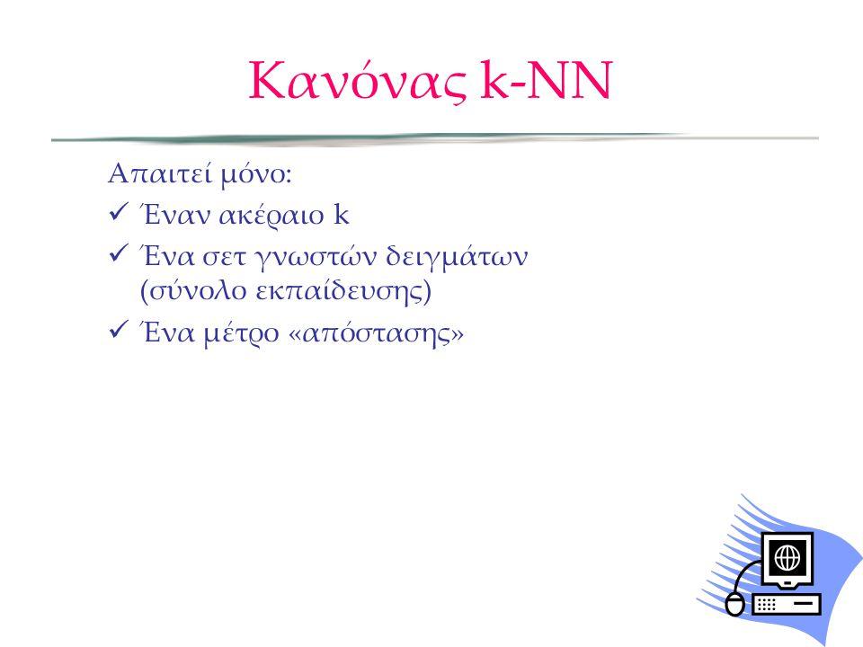 Κανόνας k-NN Απαιτεί μόνο:  Έναν ακέραιο k  Ένα σετ γνωστών δειγμάτων (σύνολο εκπαίδευσης)  Ένα μέτρο «απόστασης»