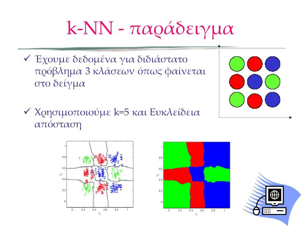 k-NN - παράδειγμα  Έχουμε δεδομένα για διδιάστατο πρόβλημα 3 κλάσεων όπως φαίνεται στο δείγμα  Χρησιμοποιούμε k=5 και Ευκλείδεια απόσταση