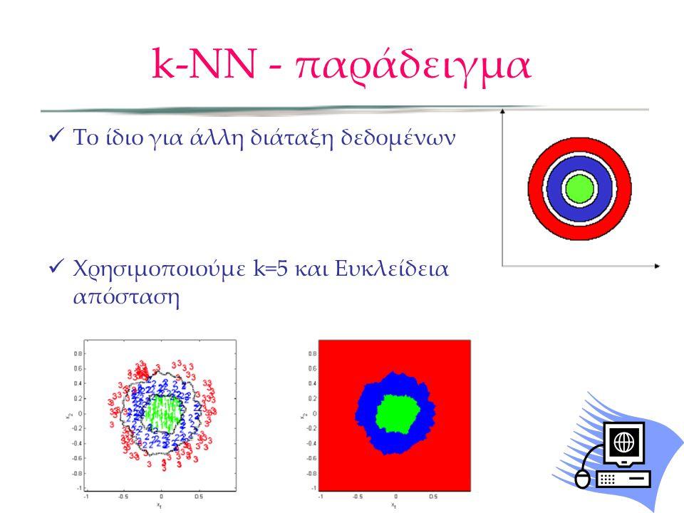 k-NN - παράδειγμα  Το ίδιο για άλλη διάταξη δεδομένων  Χρησιμοποιούμε k=5 και Ευκλείδεια απόσταση