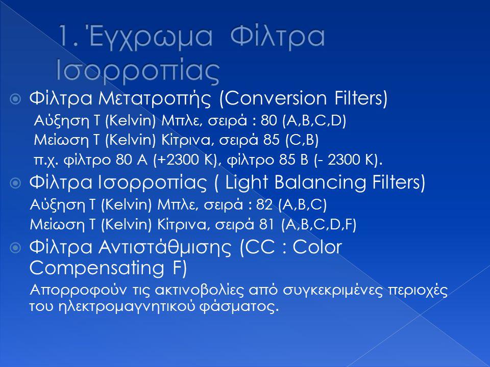  Φίλτρα Μετατροπής (Conversion Filters) Αύξηση T (Kelvin) Μπλε, σειρά : 80 (A,B,C,D) Μείωση T (Kelvin) Κίτρινα, σειρά 85 (C,B) π.χ. φίλτρο 80 A (+230