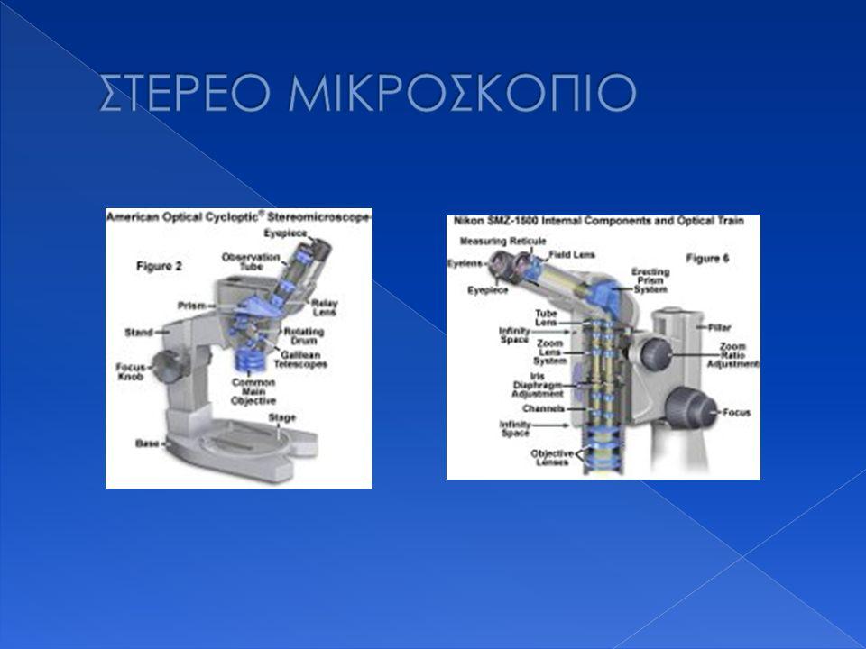  Στήριξη απλής μηχανής Compact  Μηχανές SLR με εναλλακτικούς φακούς  Ειδικές διατάξεις για συγκεκριμένες χρήσεις