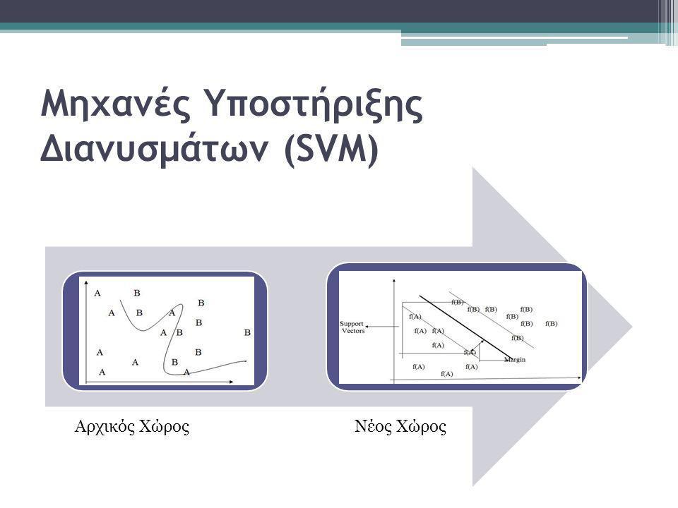 Αρχικός ΧώροςΝέος Χώρος Μηχανές Υποστήριξης Διανυσμάτων (SVM)