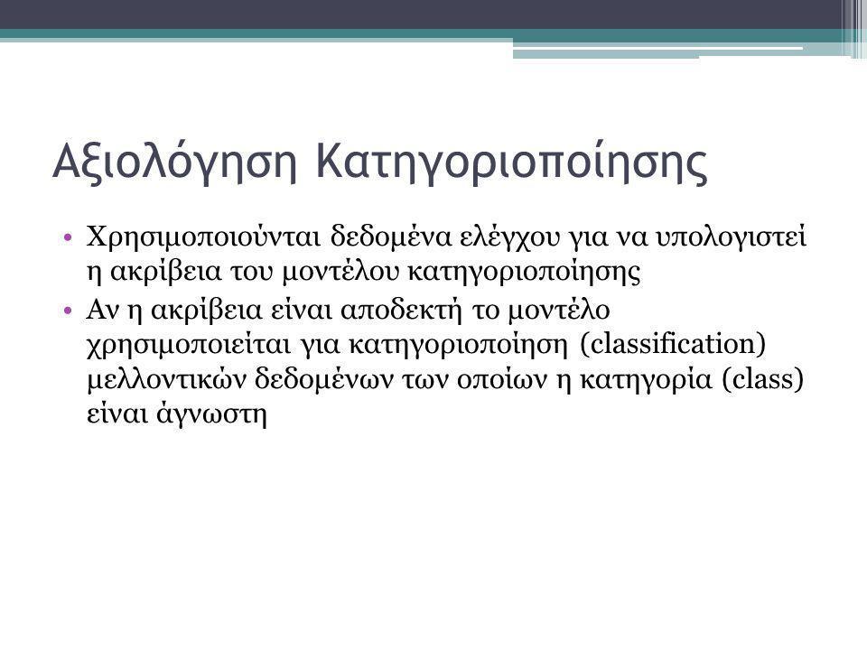 Αξιολόγηση Κατηγοριοποίησης •Χρησιμοποιούνται δεδομένα ελέγχου για να υπολογιστεί η ακρίβεια του μοντέλου κατηγοριοποίησης •Αν η ακρίβεια είναι αποδεκτή το μοντέλο χρησιμοποιείται για κατηγοριοποίηση (classification) μελλοντικών δεδομένων των οποίων η κατηγορία (class) είναι άγνωστη
