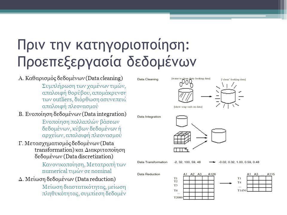 Μέθοδοι Κατηγοριοποίησης στο WEKA -Decision Trees -Artificial Neural Networks -Bayesian methods -Support Vector Machines -Hidden Markov Models (HMMs) -…