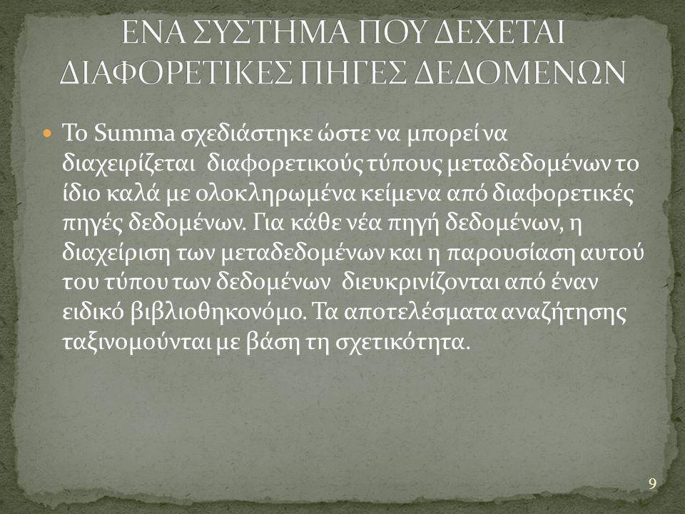 ΕΥΧΑΡΙΣΤΩ ΓΙΑ ΤΟ ΧΡΟΝΟ ΣΑΣ 30
