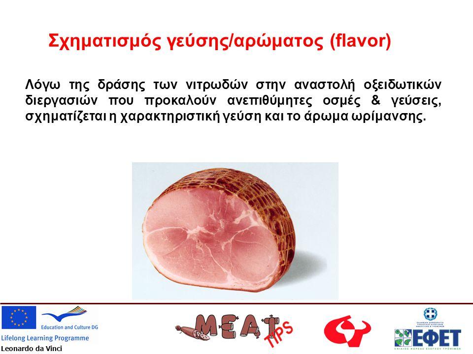 Leonardo da Vinci Σχηματισμός γεύσης/αρώματος (flavor) Λόγω της δράσης των νιτρωδών στην αναστολή οξειδωτικών διεργασιών που προκαλούν ανεπιθύμητες οσ