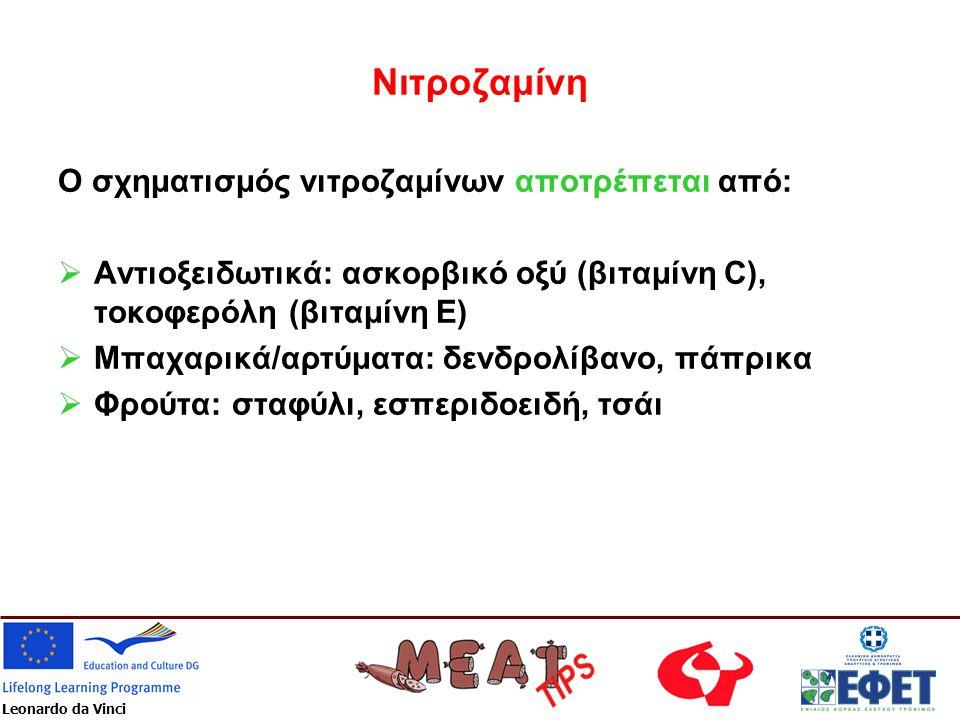 Leonardo da Vinci Νιτροζαμίνη Ο σχηματισμός νιτροζαμίνων αποτρέπεται από:  Αντιοξειδωτικά: ασκορβικό οξύ (βιταμίνη C), τοκοφερόλη (βιταμίνη E)  Μπαχ
