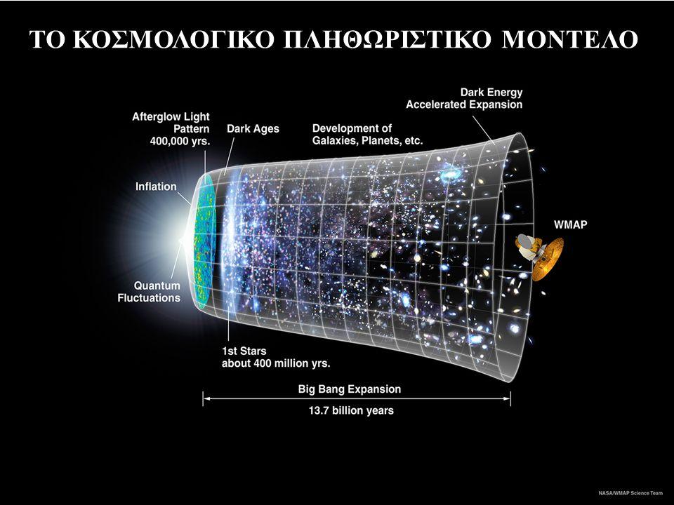 BIG BANG ΤΟ ΚΑΘΙΕΡΩΜΕΝΟ ΚΟΣΜΟΛΟΓΙΚΟ ΜΟΝΤΕΛΟ (SBB) ΕΠΙΤΥΧΙΜΕΝΕΣ ΠΡΟΒΛΕΨΕΙΣ Το Σύμπαν διαστέλλεται Η έντονη μετατόπιση των φασματικών γραμμών των μακρινών γαλαξιών προς το ερυθρό λόγω φαινομένου Doppler επαληθεύουν το Νόμο του Hublle.