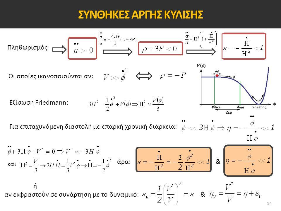 ΣΥΝΘΗΚΕΣ ΑΡΓΗΣ ΚΥΛΙΣΗΣ Πληθωρισμός Οι οποίες ικανοποιούνται αν: Εξίσωση Friedmann: Για επιταχυνόμενη διαστολή με επαρκή χρονική διάρκεια: και άρα:& ή