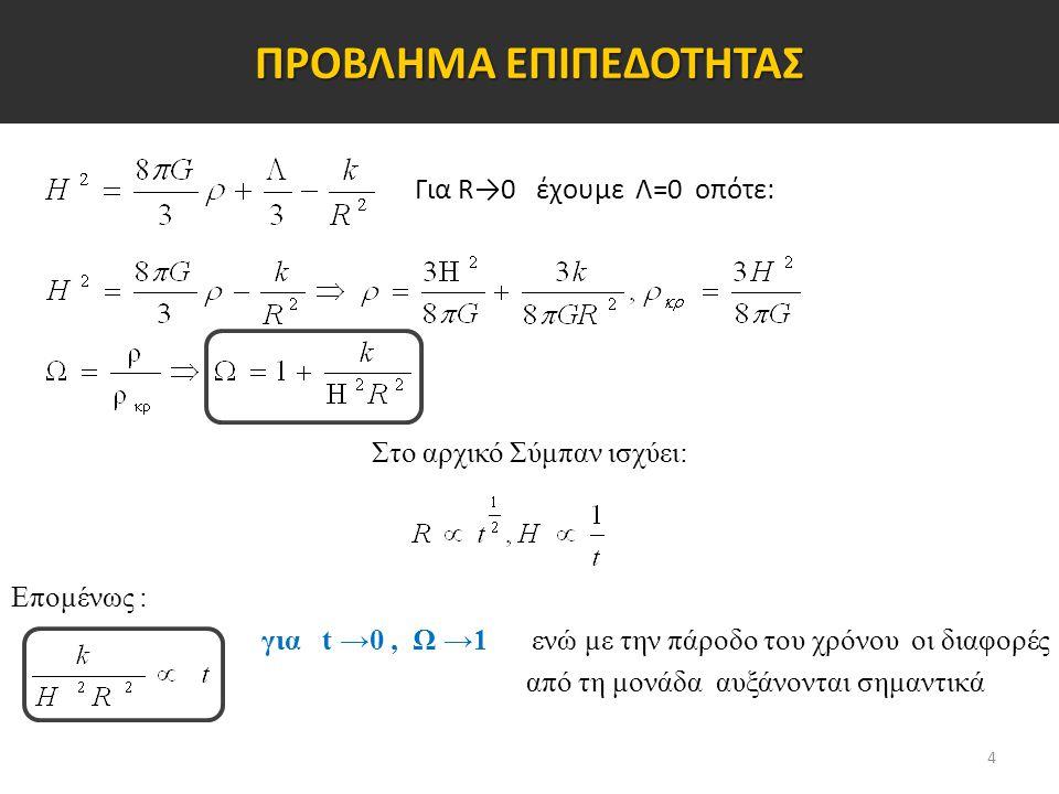 ΠΡΟΒΛΗΜΑ ΕΠΙΠΕΔΟΤΗΤΑΣ Για R→0 έχουμε Λ=0 οπότε: \ Στο αρχικό Σύμπαν ισχύει: Επομένως : για t →0, Ω →1 ενώ με την πάροδο του χρόνου οι διαφορές από τη