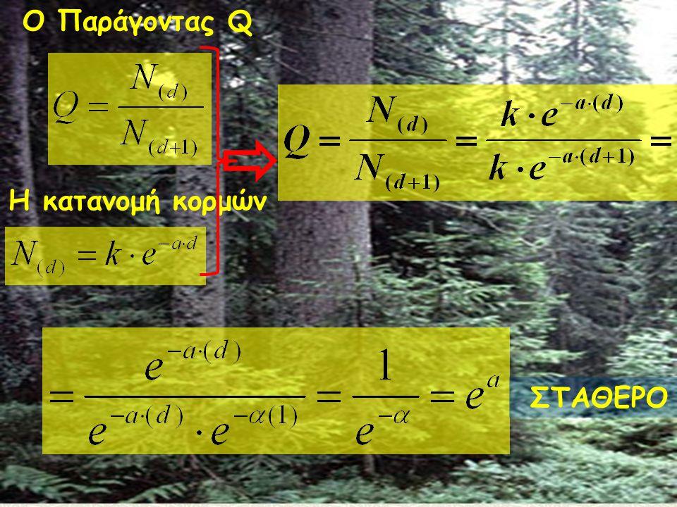 Ο Παράγοντας Q Η κατανομή κορμών ΣΤΑΘΕΡΟ