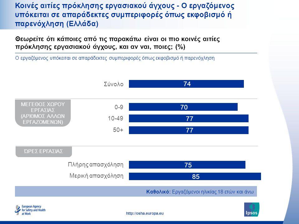 37 http://osha.europa.eu Κοινές αιτίες πρόκλησης εργασιακού άγχους - Ο εργαζόμενος υπόκειται σε απαράδεκτες συμπεριφορές όπως εκφοβισμό ή παρενόχληση