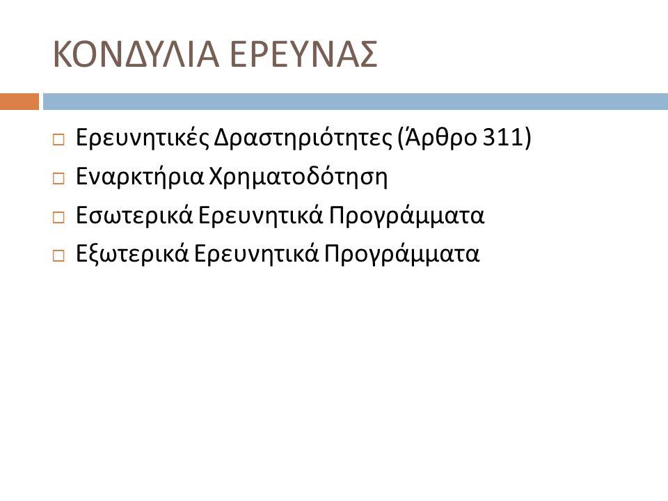 ΚΟΝΔΥΛΙΑ ΕΡΕΥΝΑΣ  Ερευνητικές Δραστηριότητες ( Άρθρο 311)  Εναρκτήρια Χρηματοδότηση  Εσωτερικά Ερευνητικά Προγράμματα  Εξωτερικά Ερευνητικά Προγράμματα