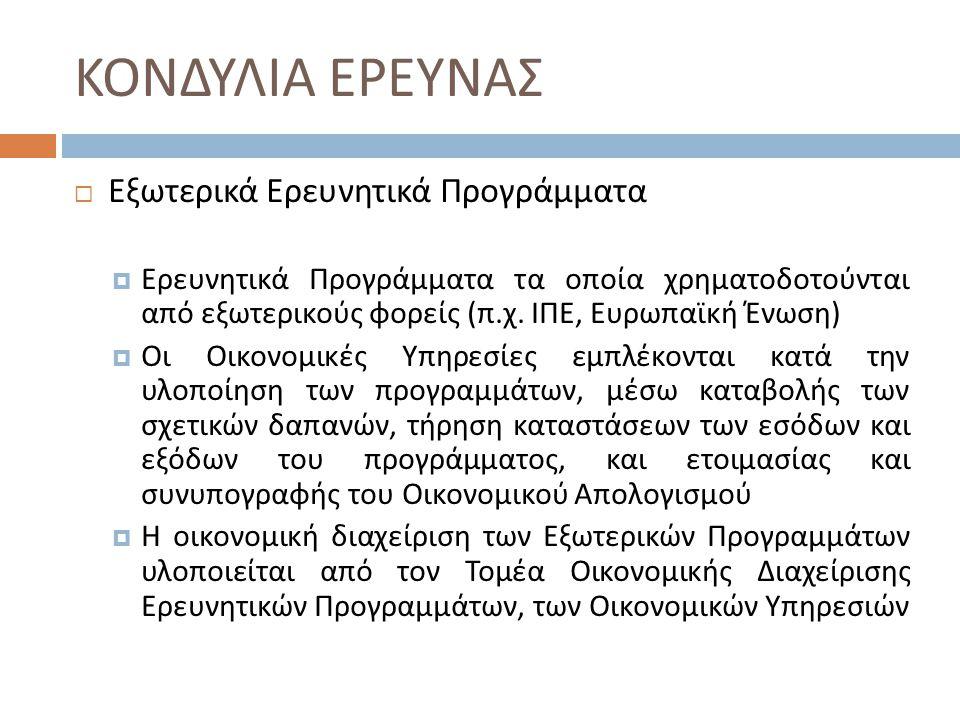 ΚΟΝΔΥΛΙΑ ΕΡΕΥΝΑΣ  Εξωτερικά Ερευνητικά Προγράμματα  Ερευνητικά Προγράμματα τα οποία χρηματοδοτούνται από εξωτερικούς φορείς ( π. χ. ΙΠΕ, Ευρωπαϊκή Έ