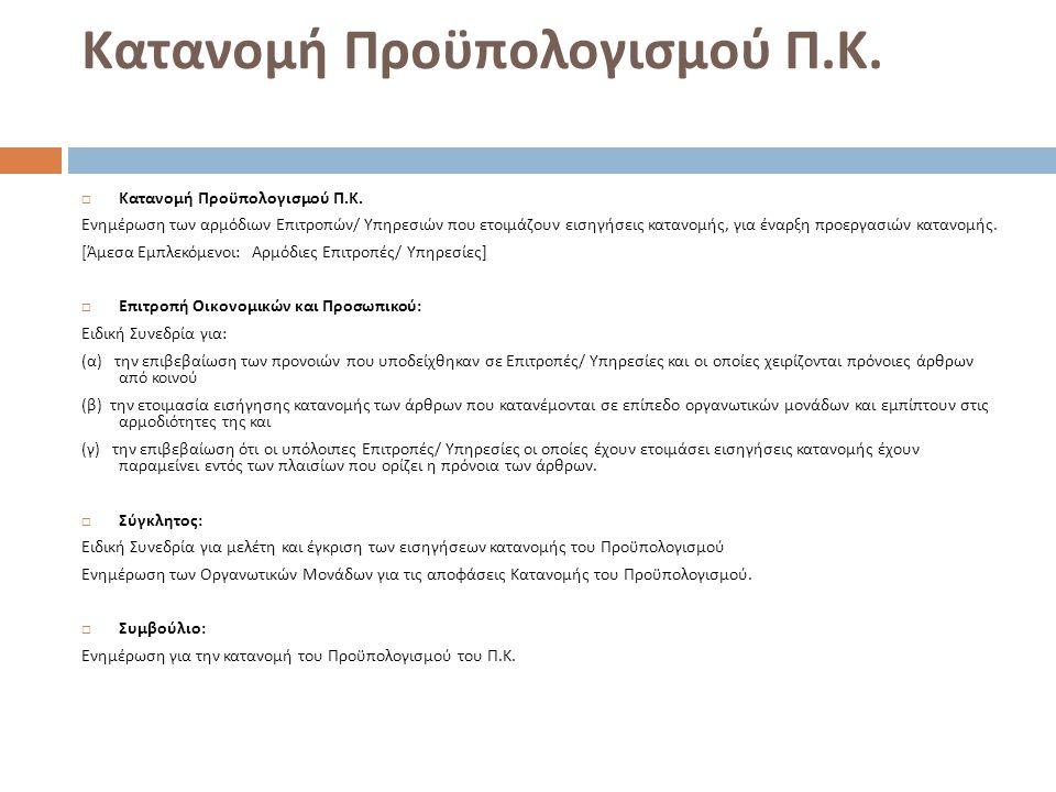 Κατανομή Προϋπολογισμού Π. Κ.  Κατανομή Προϋπολογισμού Π. Κ. Ενημέρωση των αρμόδιων Επιτροπών / Υπηρεσιών που ετοιμάζουν εισηγήσεις κατανομής, για έν