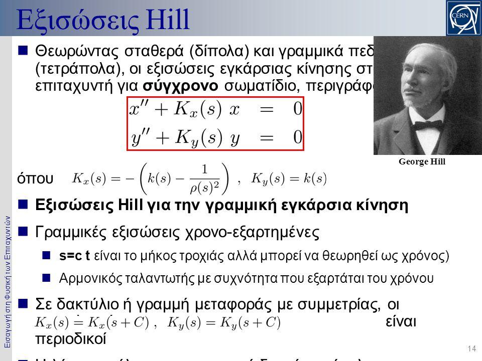 Εισαγωγή στη Φυσική των Επιταχυντών 14 Εξισώσεις Hill  Θεωρώντας σταθερά (δίπολα) και γραμμικά πεδία (τετράπολα), οι εξισώσεις εγκάρσιας κίνησης στον επιταχυντή για σύγχρονο σωματίδιο, περιγράφονται όπου  Εξισώσεις Hill για την γραμμική εγκάρσια κίνηση  Γραμμικές εξισώσεις χρονο-εξαρτημένες  s=c t είναι το μήκος τροχιάς αλλά μπορεί να θεωρηθεί ως χρόνος)  Αρμονικός ταλαντωτής με συχνότητα που εξαρτάται του χρόνου  Σε δακτύλιο ή γραμμή μεταφοράς με συμμετρίας, οι συντελεστές είναι περιοδικοί  Η λύση για όλο των επιταχυντή δεν είναι εύκολη… George Hill