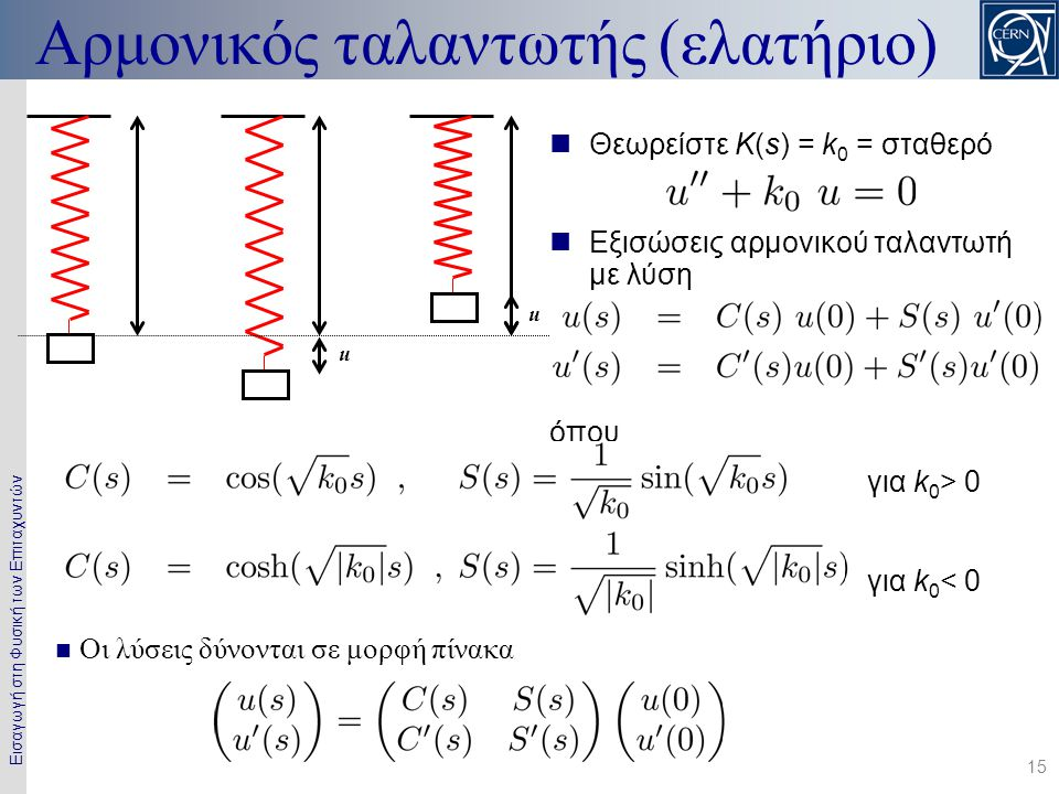 Εισαγωγή στη Φυσική των Επιταχυντών 15 Αρμονικός ταλαντωτής (ελατήριο) u u  Θεωρείστε K(s) = k 0 = σταθερό  Εξισώσεις αρμονικού ταλαντωτή με λύση όπου για k 0 > 0 για k 0 < 0  Οι λύσεις δύνονται σε μορφή πίνακα