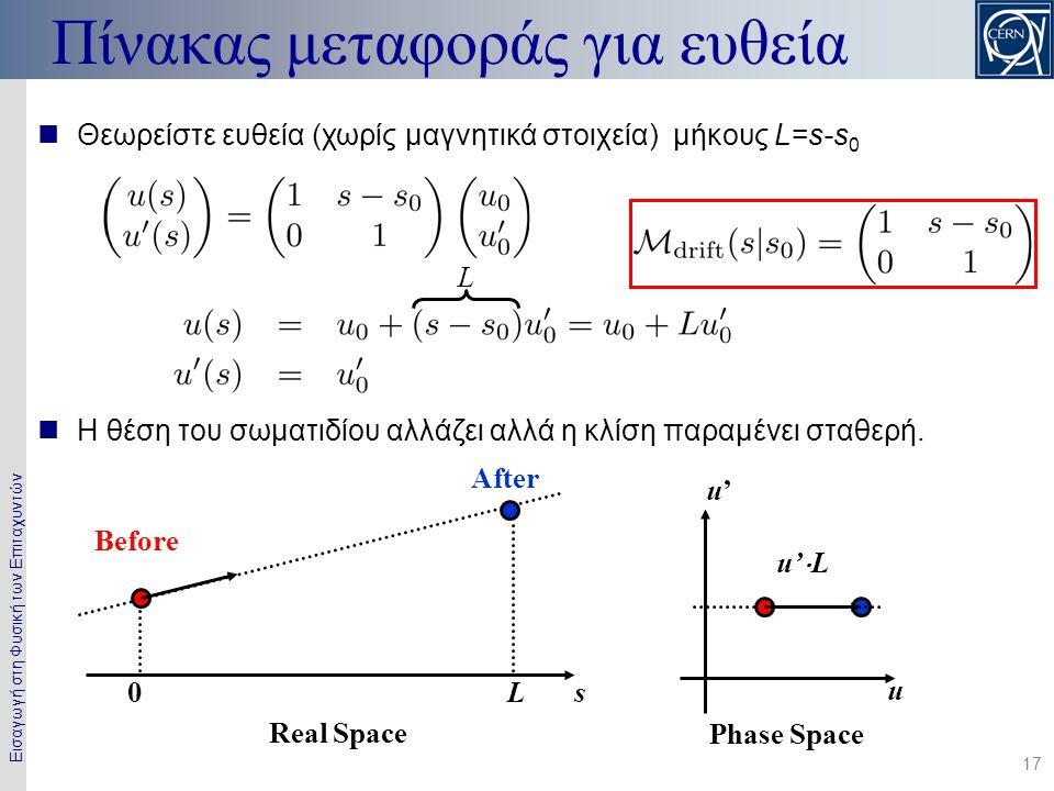 Εισαγωγή στη Φυσική των Επιταχυντών 17 Πίνακας μεταφοράς για ευθεία  Θεωρείστε ευθεία (χωρίς μαγνητικά στοιχεία) μήκους L=s-s 0  Η θέση του σωματιδίου αλλάζει αλλά η κλίση παραμένει σταθερή.