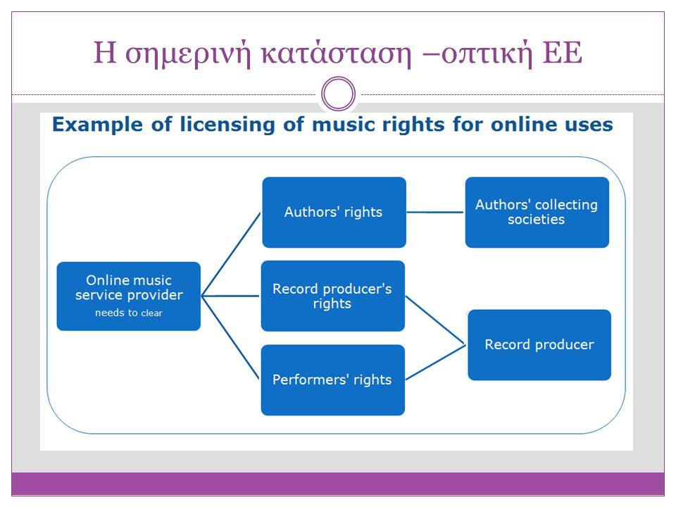 Ιδιαίτερα συστήματα αδειοδότησης για P2P α) προτάσεις που αφορούν την υιοθέτηση μιας νόμιμης άδειας όπου η αμοιβή για την ανταλλαγή των έργων θα καθορίζεται στο νόμο β) πρόταση για υπαγωγή στη συλλογική διαχείριση ώστε η αμοιβή να καθορίζεται με διαπραγματεύσεις και μόνο αν συμφωνήσουν οι οργανισμοί να δίνουν την άδεια στους χρήστες και γ) προτάσεις για πρόβλεψη εκτεταμένης συλλογικής άδειας κατά το αποκαλούμενο «σκανδιναβικό» μοντέλο όπου πρώτα γίνεται εκούσια μεταβίβαση δικαιωμάτων από τους δικαιούχους στους οργανισμούς κι έπειτα υπογράφονται συλλογικές συμβάσεις των οργανισμών με τους χρήστες οι οποίες εκ των υστέρων επικυρώνονται από το νομοθέτη και καθίστανται δεσμευτικές για όλους τους δικαιούχους της ίδιας κατηγορίας.