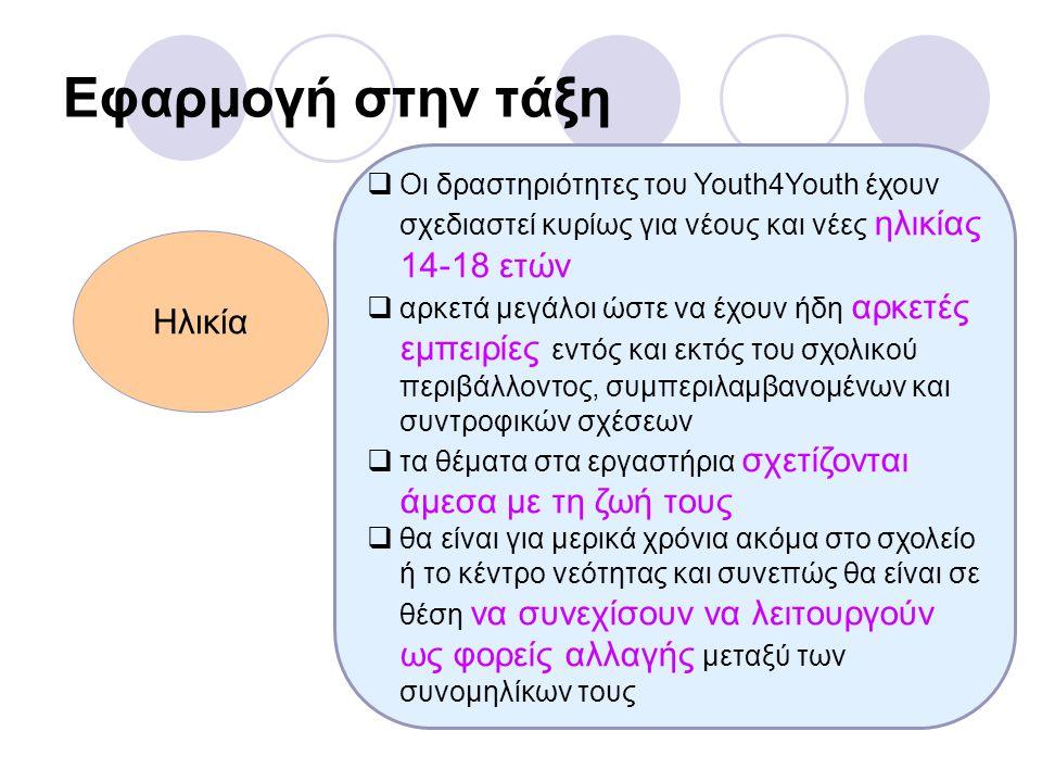 Εφαρμογή στην τάξη Ηλικία  Οι δραστηριότητες του Youth4Youth έχουν σχεδιαστεί κυρίως για νέους και νέες ηλικίας 14-18 ετών  αρκετά μεγάλοι ώστε να έ