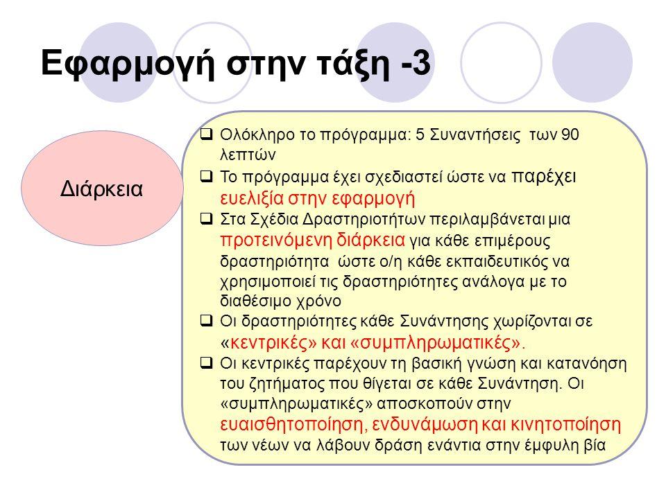 Εφαρμογή στην τάξη -3 Διάρκεια  Ολόκληρο το πρόγραμμα: 5 Συναντήσεις των 90 λεπτών  Το πρόγραμμα έχει σχεδιαστεί ώστε να παρέχει ευελιξία στην εφαρμ