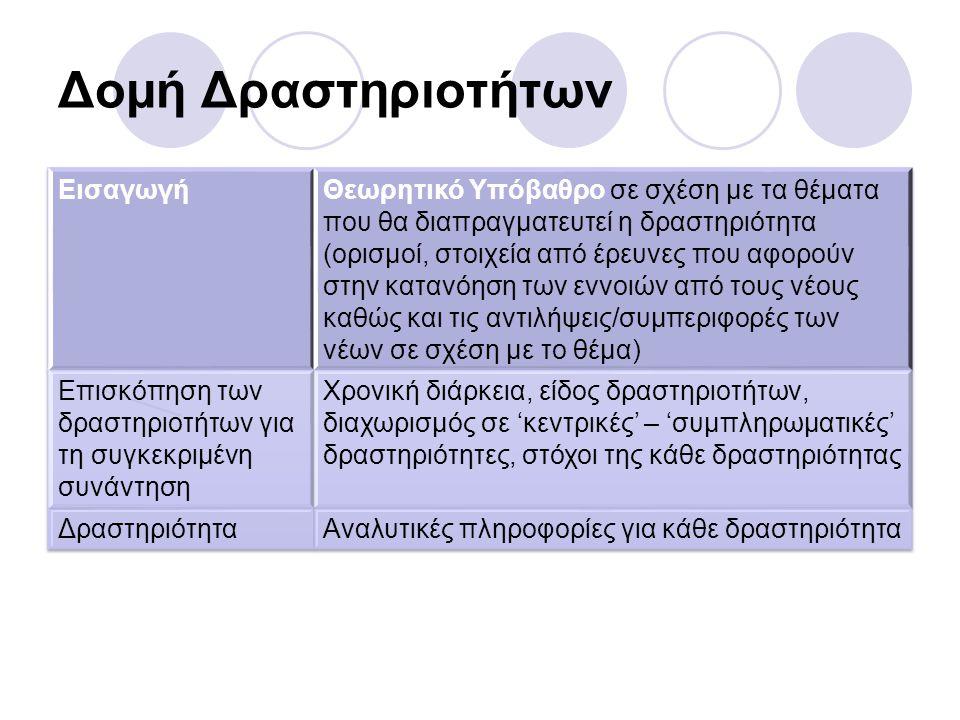 Δομή Δραστηριοτήτων