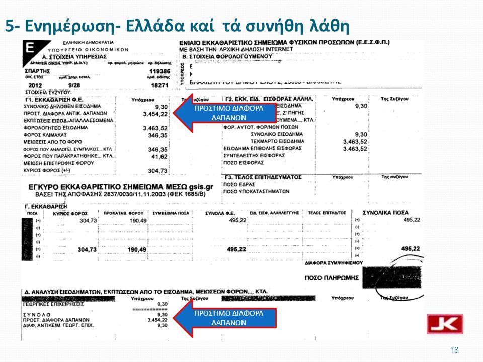 18 5- Ενημέρωση- Ελλάδα καί τά συνήθη λάθη ΠΡΟΣΤΙΜΟ ΔΙΑΦΟΡΑ ΔΑΠΑΝΩΝ