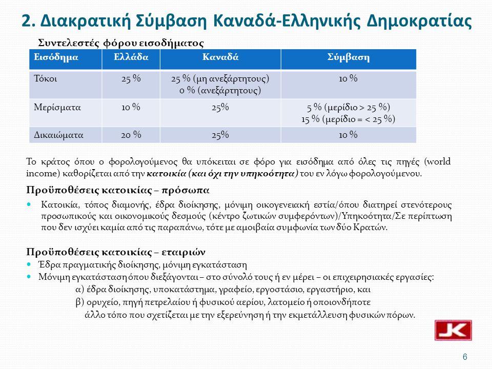 2. Διακρατική Σύμβαση Καναδά-Ελληνικής Δημοκρατίας Συντελεστές φόρου εισοδήματος 6 ΕισόδημαΕλλάδαΚαναδάΣύμβαση Τόκοι25 %25 % (μη ανεξάρτητους) 0 % (αν