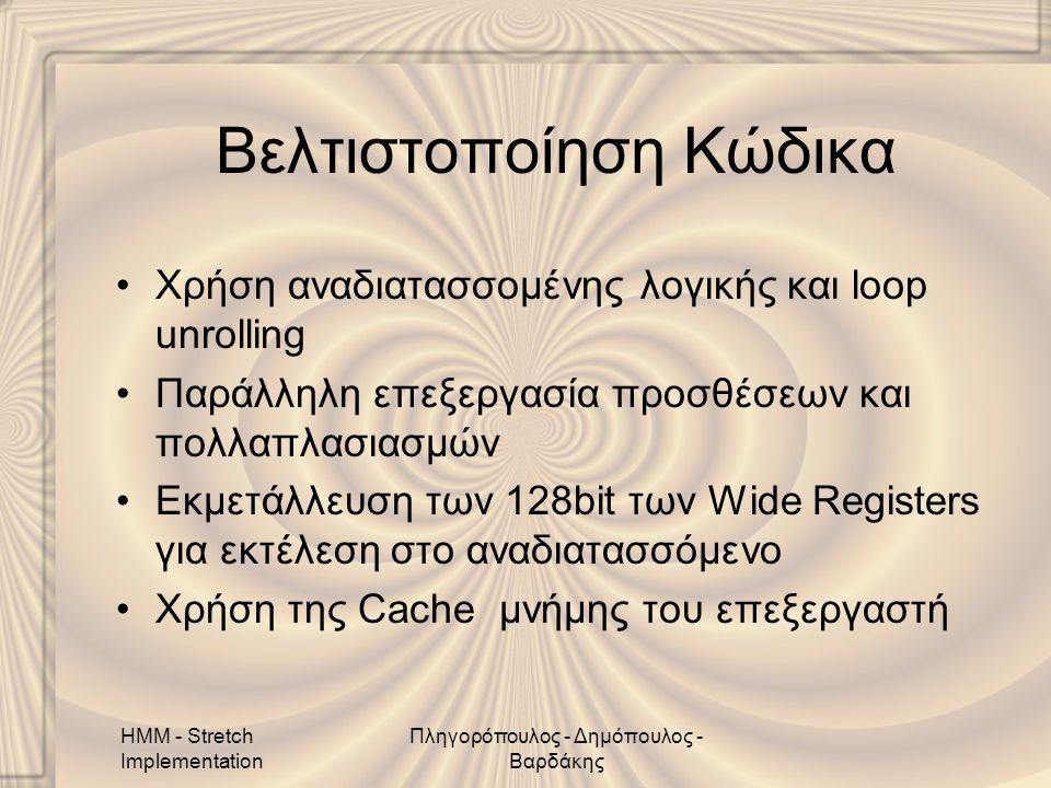 HMM - Stretch Implementation Πληγορόπουλος - Δημόπουλος - Βαρδάκης Βελτιστοποίηση Κώδικα •Xρήση αναδιατασσομένης λογικής και loop unrolling •Παράλληλη επεξεργασία προσθέσεων και πολλαπλασιασμών •Εκμετάλλευση των 128bit των Wide Registers για εκτέλεση στο αναδιατασσόμενο •Χρήση της Cache μνήμης του επεξεργαστή