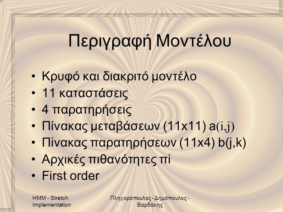 HMM - Stretch Implementation Πληγορόπουλος - Δημόπουλος - Βαρδάκης Περιγραφή Μοντέλου •Κρυφό και διακριτό μοντέλο •11 καταστάσεις •4 παρατηρήσεις •Πίνακας μεταβάσεων (11x11) a (i,j) •Πίνακας παρατηρήσεων (11x4) b(j,k) •Αρχικές πιθανότητες πi •First order