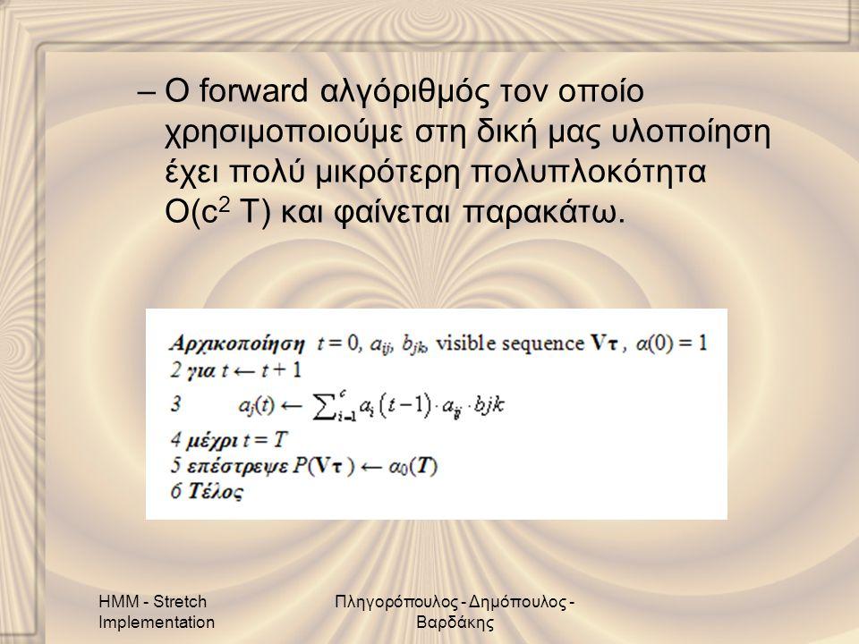 HMM - Stretch Implementation Πληγορόπουλος - Δημόπουλος - Βαρδάκης –O forward αλγόριθμός τον οποίο χρησιμοποιούμε στη δική μας υλοποίηση έχει πολύ μικρότερη πολυπλοκότητα Ο(c 2 T) και φαίνεται παρακάτω.