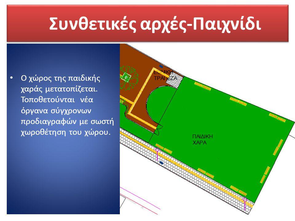 Συνθετικές αρχές-Παιχνίδι • Ο χώρος της παιδικής χαράς μετατοπίζεται. Τοποθετούνται νέα όργανα σύγχρονων προδιαγραφών με σωστή χωροθέτηση του χώρου.