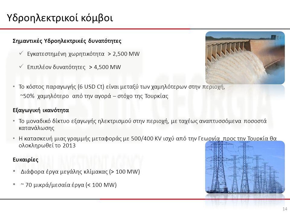 Υδροηλεκτρικοί κόμβοι Σημαντικές Υδροηλεκτρικές δυνατότητες  Εγκατεστημένη χωρητικότητα > 2,500 MW  Επιπλέον δυνατότητες > 4,500 MW • Το κόστος παραγωγής (6 USD Ct) είναι μεταξύ των χαμηλότερων στην περιοχή, ~50% χαμηλότερο από την αγορά – στόχο της Τουρκίας Εξαγωγική ικανότητα • Το μοναδικό δίκτυο εξαγωγής ηλεκτρισμού στην περιοχή, με ταχέως αναπτυσσόμενα ποσοστά κατανάλωσης • Η κατασκευή μιας γραμμής μεταφοράς με 500/400 KV ισχύ από την Γεωργία προς την Τουρκία θα ολοκληρωθεί το 2013 Ευκαιρίες • Διάφορα έργα μεγάλης κλίμακας (> 100 MW) • ~ 70 μικρά/μεσαία έργα (< 100 MW) 14