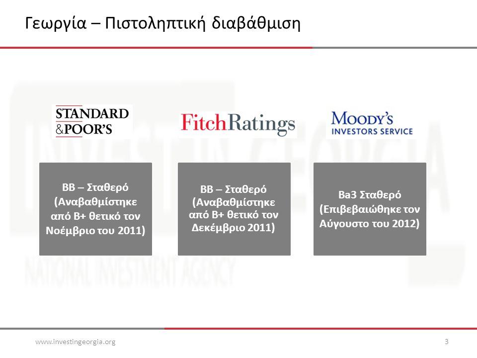 Γεωργία – Πιστοληπτική διαβάθμιση www.investingeorgia.org3 BB – Σταθερό (Αναβαθμίστηκε από B+ θετικό τον Νοέμβριο του 2011) BB – Σταθερό (Αναβαθμίστηκε από B+ θετικό τον Δεκέμβριο 2011) Ba3 Σταθερό (Επιβεβαιώθηκε τον Αύγουστο του 2012)