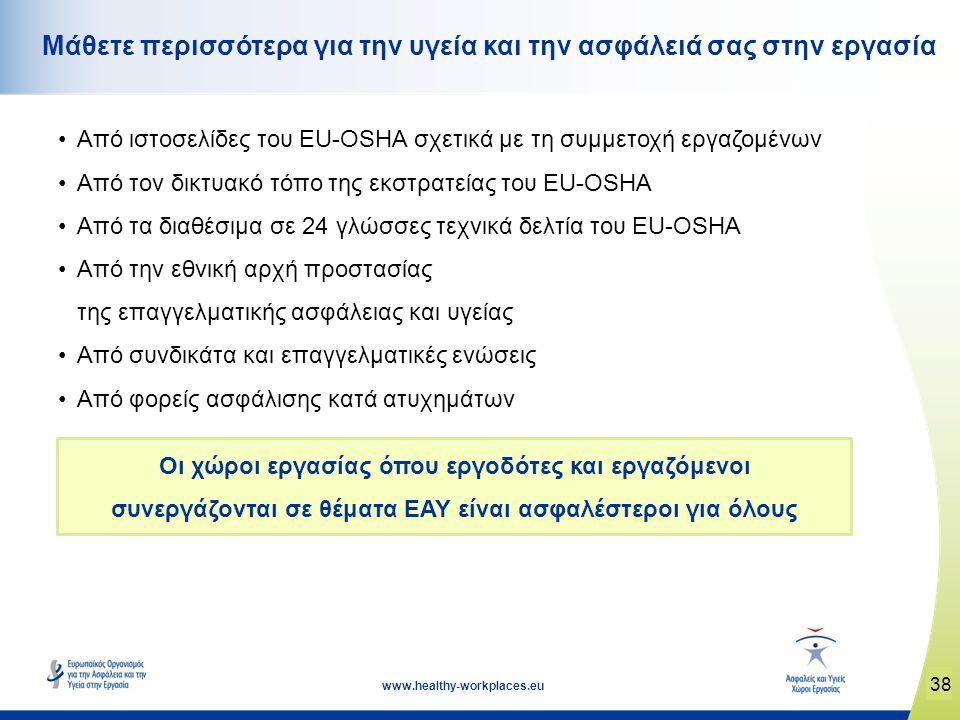 13 www.healthy-workplaces.eu Μάθετε περισσότερα για την υγεία και την ασφάλειά σας στην εργασία •Από ιστοσελίδες του EU-OSHA σχετικά με τη συμμετοχή εργαζομένων •Από τον δικτυακό τόπο της εκστρατείας του EU-OSHA •Από τα διαθέσιμα σε 24 γλώσσες τεχνικά δελτία του EU-OSHA •Από την εθνική αρχή προστασίας της επαγγελματικής ασφάλειας και υγείας •Από συνδικάτα και επαγγελματικές ενώσεις •Από φορείς ασφάλισης κατά ατυχημάτων Οι χώροι εργασίας όπου εργοδότες και εργαζόμενοι συνεργάζονται σε θέματα ΕΑΥ είναι ασφαλέστεροι για όλους 38