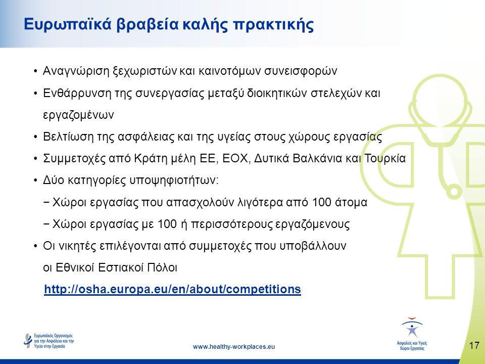 17 www.healthy-workplaces.eu Ευρωπαϊκά βραβεία καλής πρακτικής •Αναγνώριση ξεχωριστών και καινοτόμων συνεισφορών •Ενθάρρυνση της συνεργασίας μεταξύ διοικητικών στελεχών και εργαζομένων •Βελτίωση της ασφάλειας και της υγείας στους χώρους εργασίας •Συμμετοχές από Κράτη μέλη ΕΕ, ΕΟΧ, Δυτικά Βαλκάνια και Τουρκία •Δύο κατηγορίες υποψηφιοτήτων: −Χώροι εργασίας που απασχολούν λιγότερα από 100 άτομα −Χώροι εργασίας με 100 ή περισσότερους εργαζόμενους •Οι νικητές επιλέγονται από συμμετοχές που υποβάλλουν οι Εθνικοί Εστιακοί Πόλοι http://osha.europa.eu/en/about/competitionshttp://osha.europa.eu/en/about/competitions